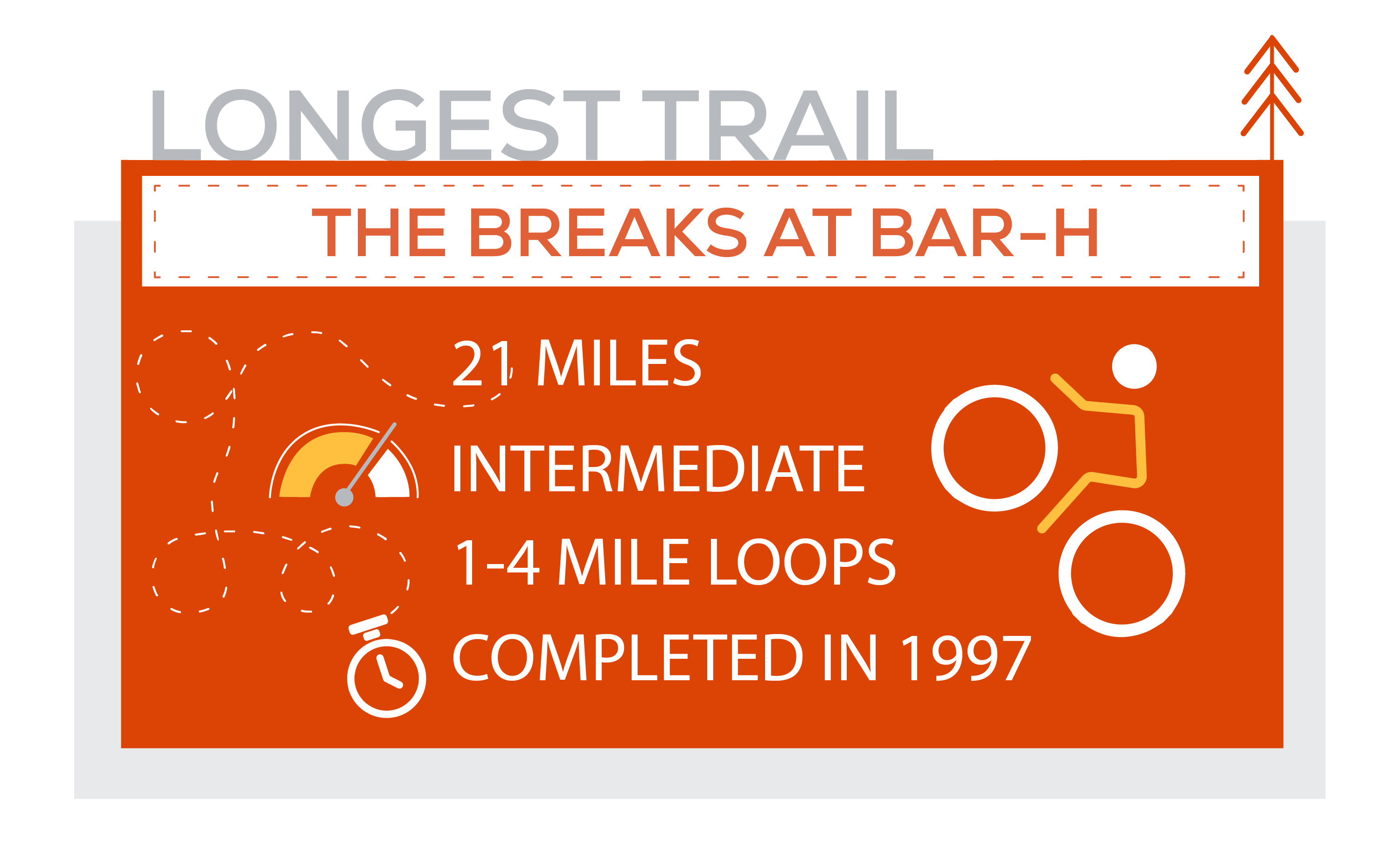 TrailCraft InfoGraphic Web-08