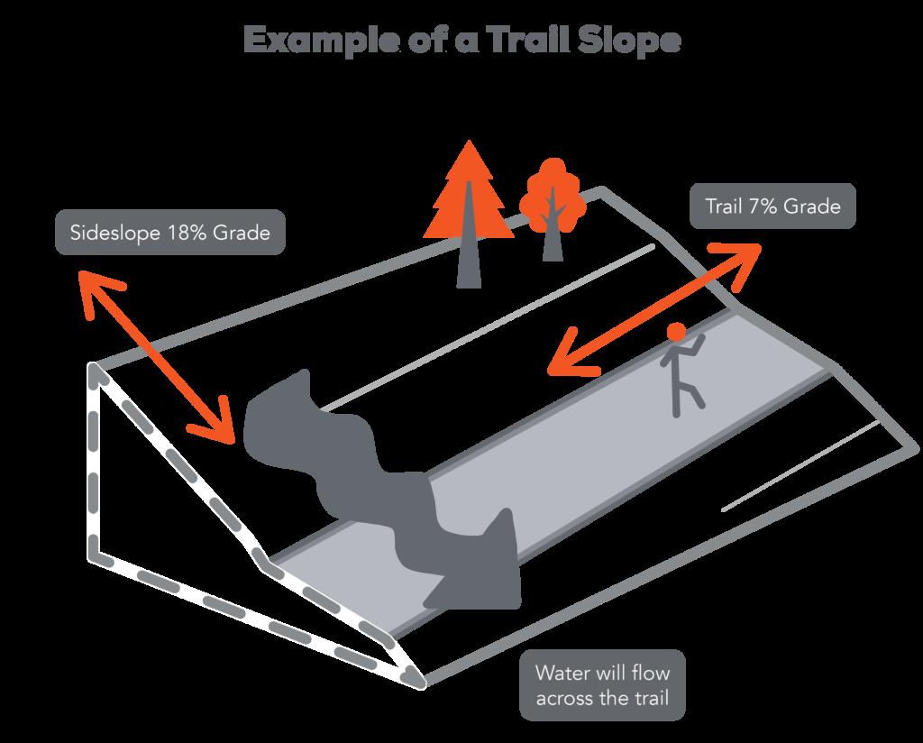 Trail Slope